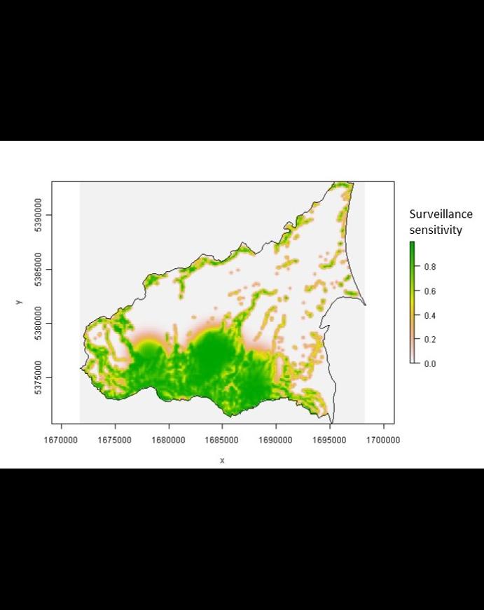 Plot showing the surveillance sensitivity of different regions to monitor kauri dieback